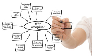 Why your cookie-cutter approach to recognition is not working