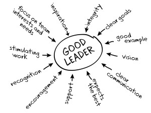 Leaders, leaders everywhere every day